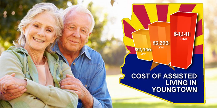 assisted living costs - 851×425